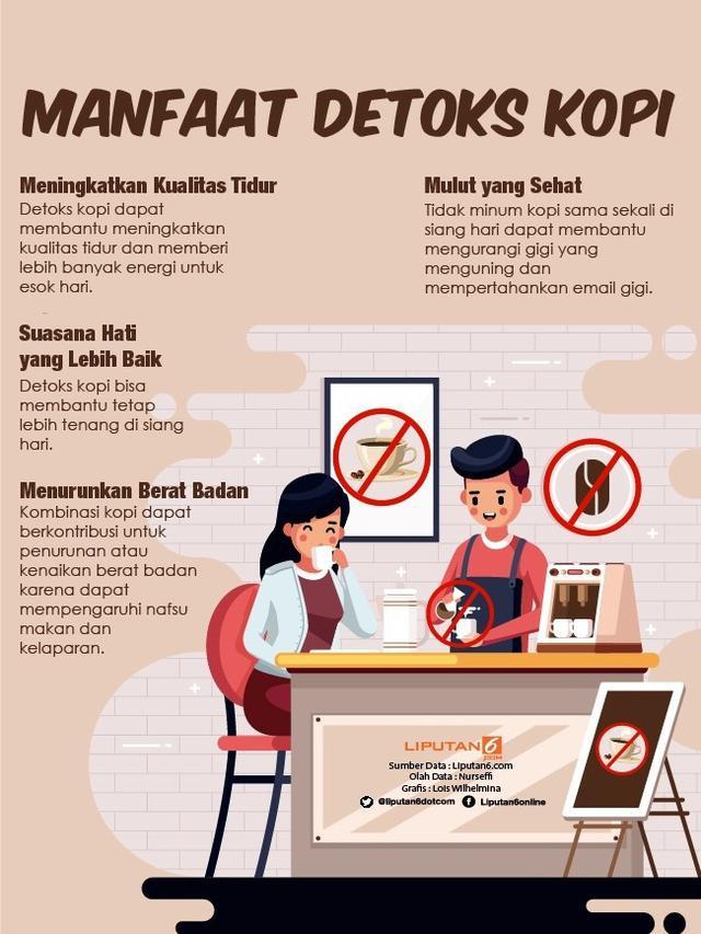 Infografis Manfaat Detoks Kopi