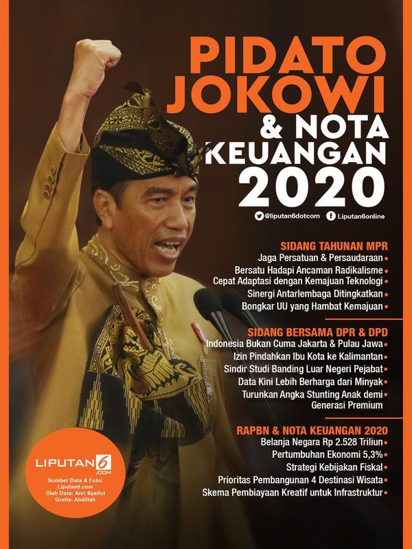 Infografis Pidato Jokowi dan Nota Keuangan 2020. (Liputan6.com/Abdillah)
