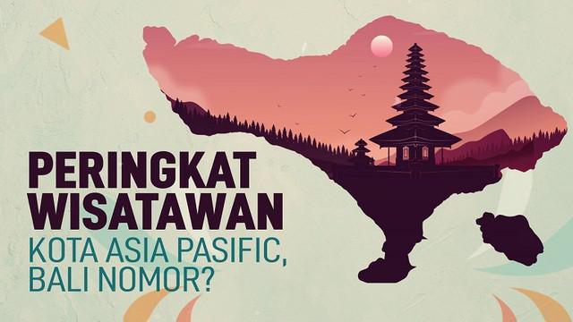 Data dari Mastercard Global Destination Cities Index 2019 menunjukkan jumlah wisatawan di kota-kota di Asia Pasific.