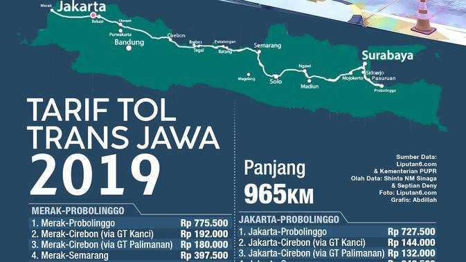 Terlengkap Cek Tarif Tol Trans Jawa Dari Merak Hingga Pasuruan Bisnis Liputan6 Com