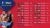 Live streaming NBA 2020/2021 pekan ke-14 dapat disaksikan melalui paltform Vidio. (Dok. Vidio)