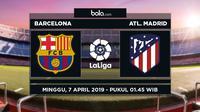 La Liga: Barcelona vs Atletico Madrid. (Bola.com/Dody Iryawan)