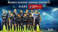 Kunci Sukses Arema Cronus Juara Torabika Bhayangkara Cup 2016 (bola.com/Rudi Riana)