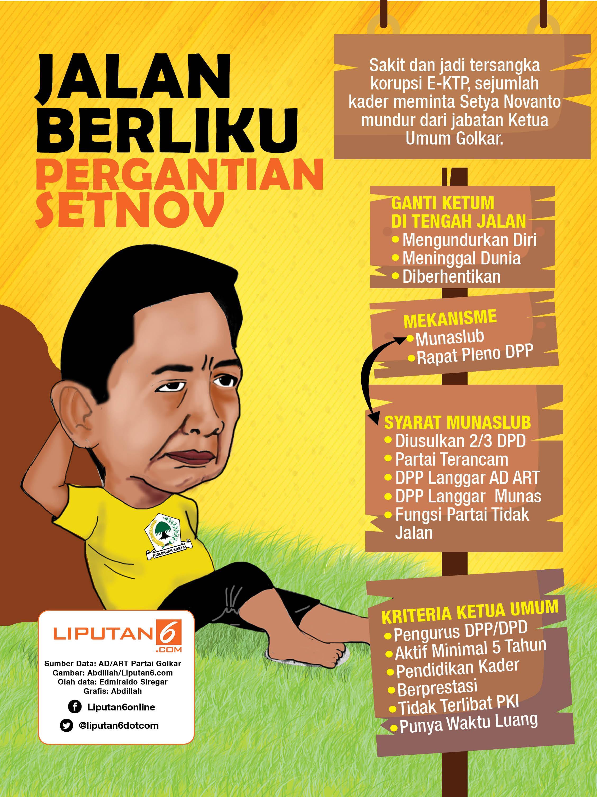 infografis Jalan Berliku Pergantian Setnov