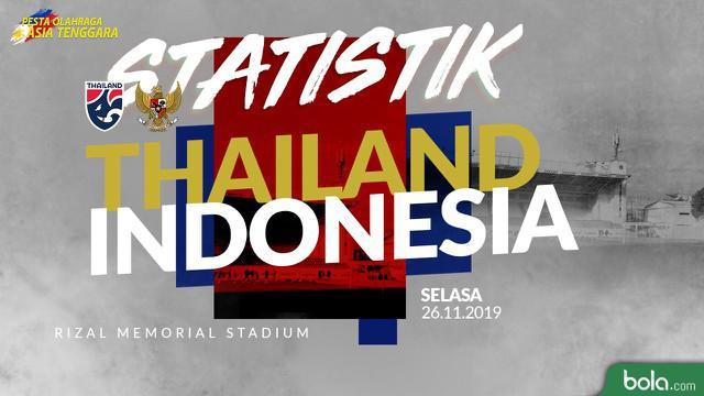Berita video statistik sepak bola putra SEA Games 2019 grup B, Thailand vs Indonesia, Selasa  (26/11/2019) di Stadion Rizal Memorial.